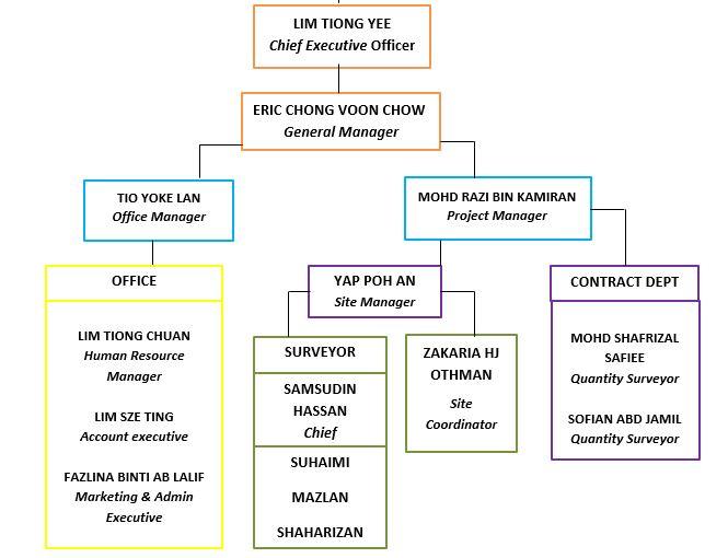 chart1-2